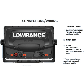 Lowrance Elite 9 Ti2 with CMAP Lake Charts and 2 in 1 Transducer
