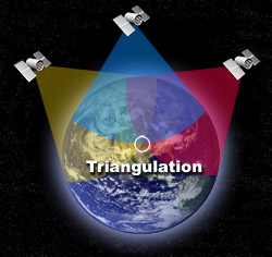 3 GPS Satellites make triangulation possible